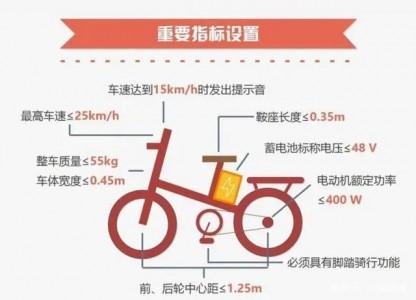 新国标对于电动自行车的主要技术要求